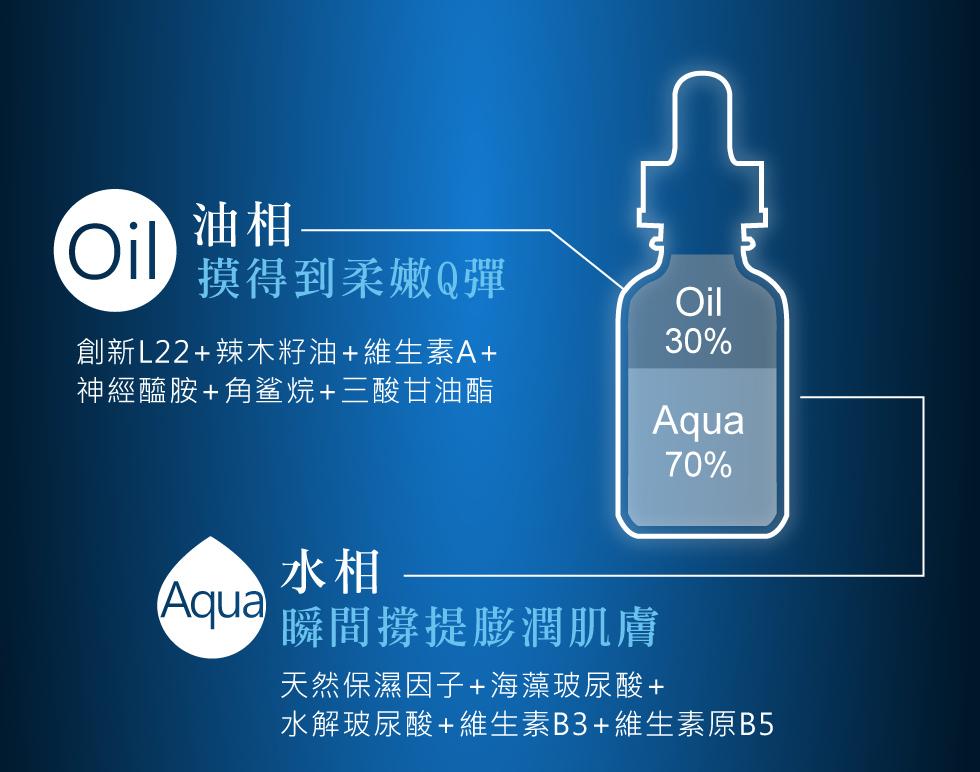 薇佳 再生肌原液 功效 油水分層