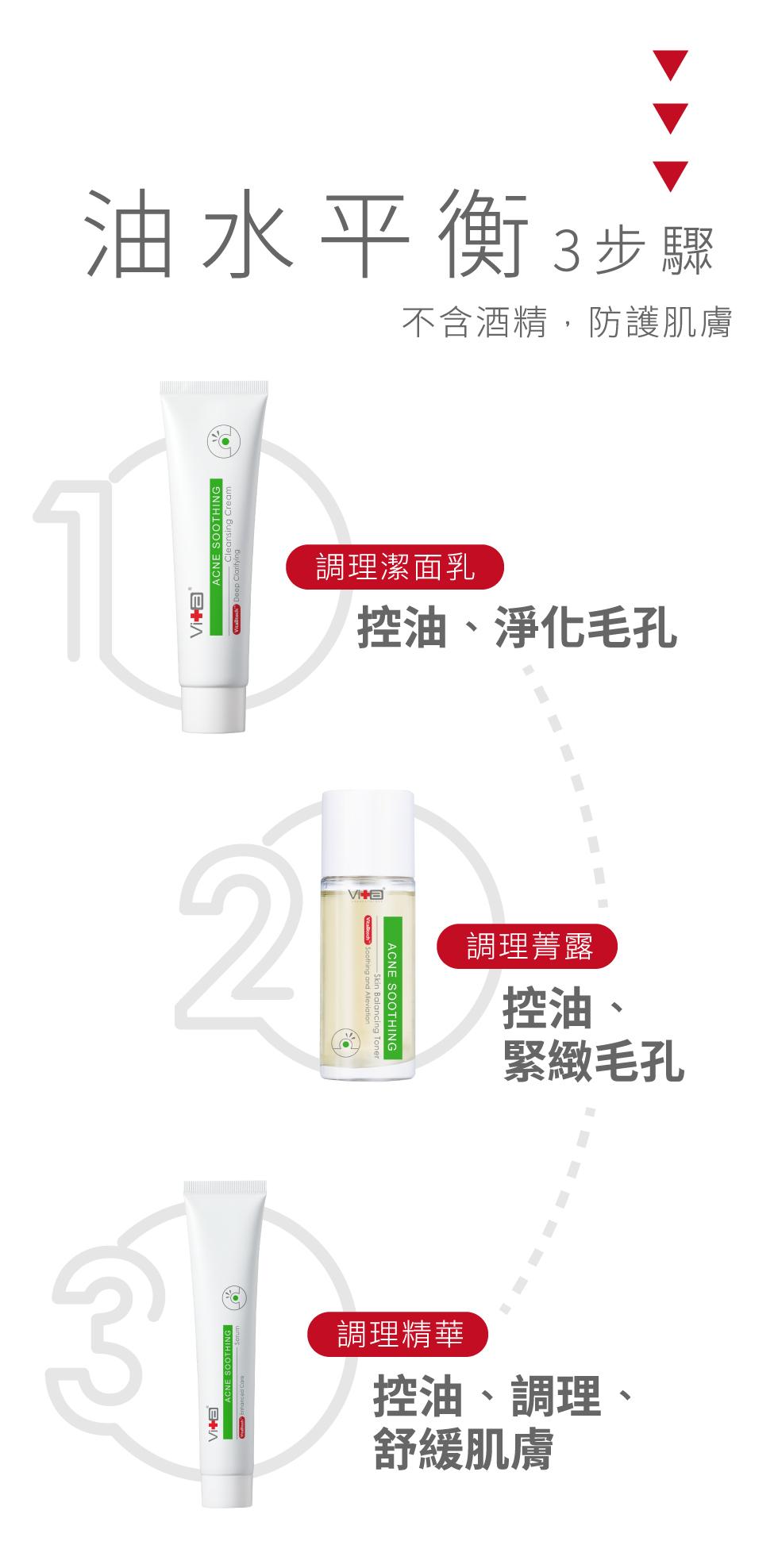 薇佳抗痘調理精華 vitabtech 油水平衡三步驟