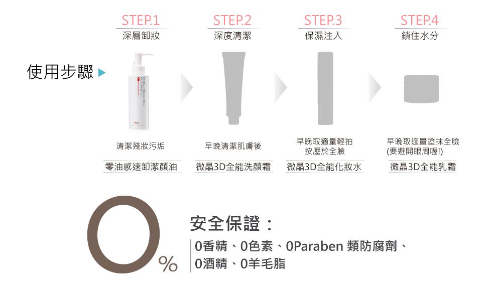 薇佳零油感速卸潔顏油 使用步驟