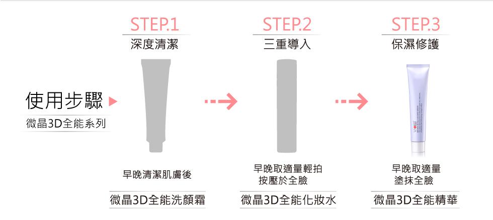 使用步驟 微晶3D全能 保濕修護
